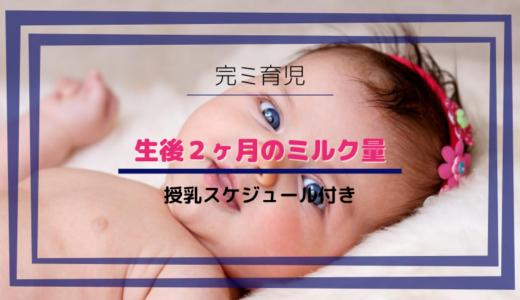 【完ミ専用】生後2ヶ月のミルクの量とトラブルシューティング